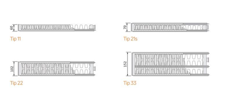 Calorifer otel Purmo C22, 500 x 1000 mm, accesorii incluse
