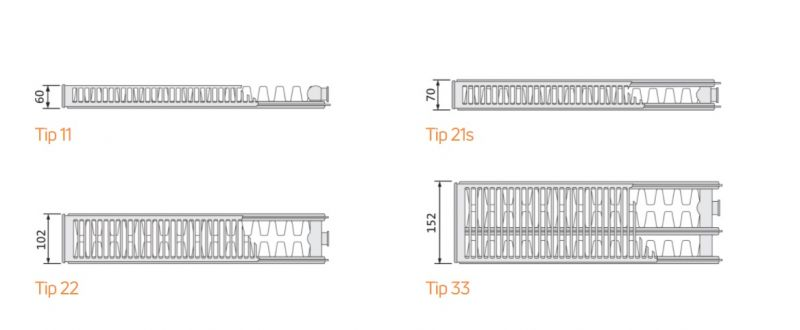 Calorifer otel Purmo C22, 450 x 1100 mm, accesorii incluse